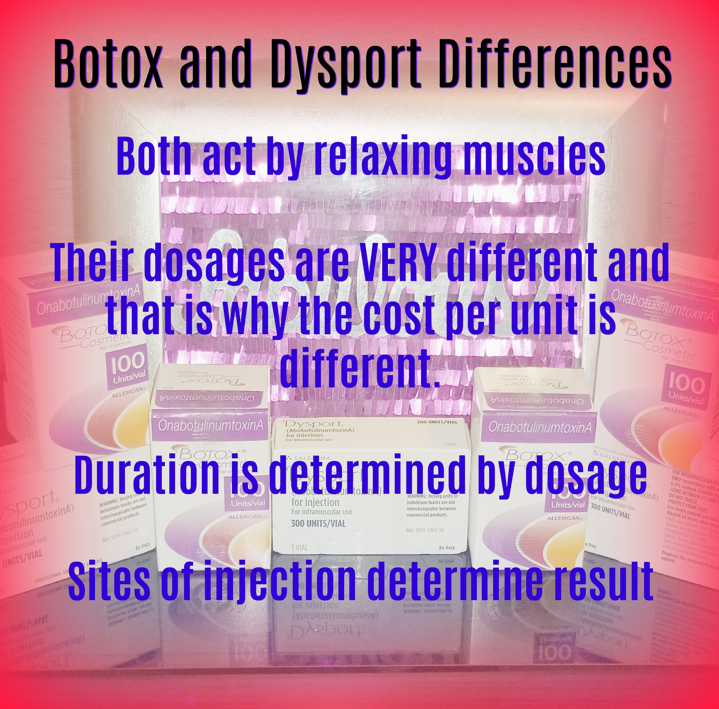 botox dysport differences