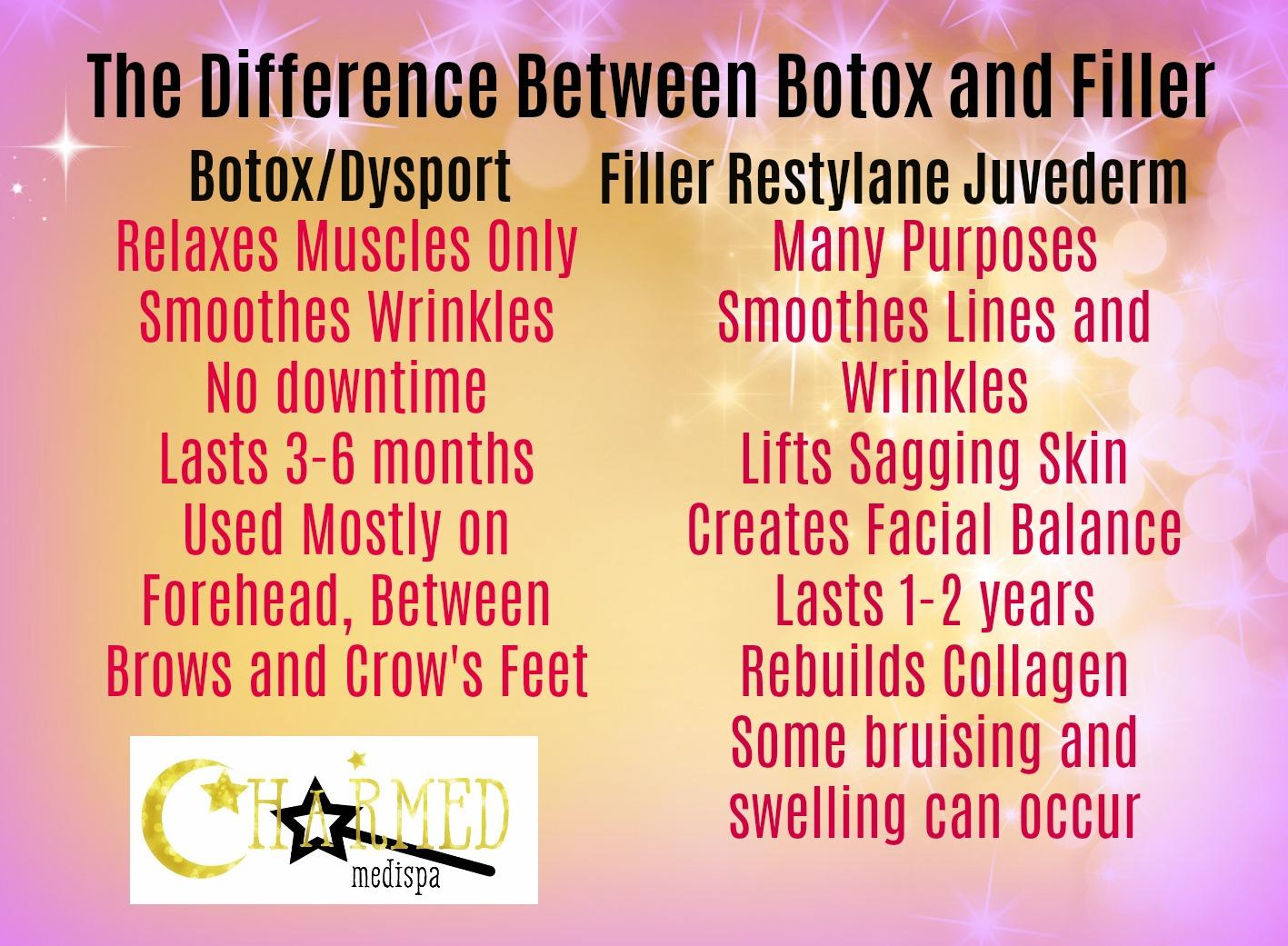 botox filler delaware