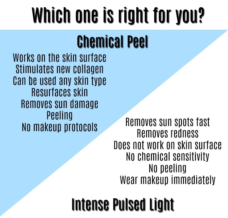 chemical peels IPL spa near me